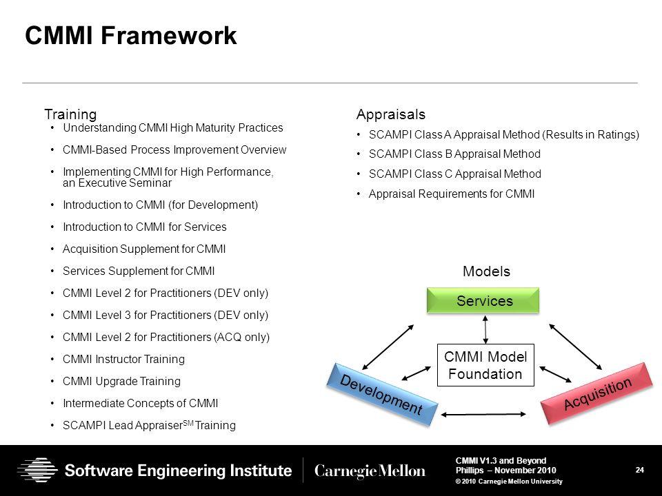 CMMI Framework Training Appraisals Models Services