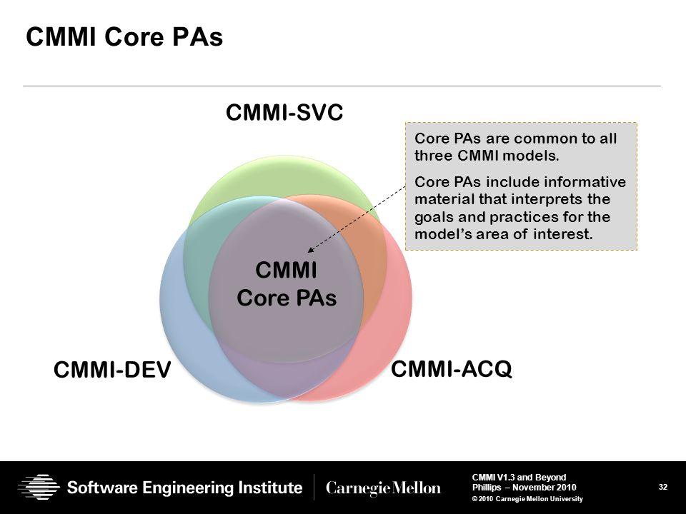CMMI Core PAs CMMI-SVC CMMI Core PAs CMMI-DEV CMMI-ACQ