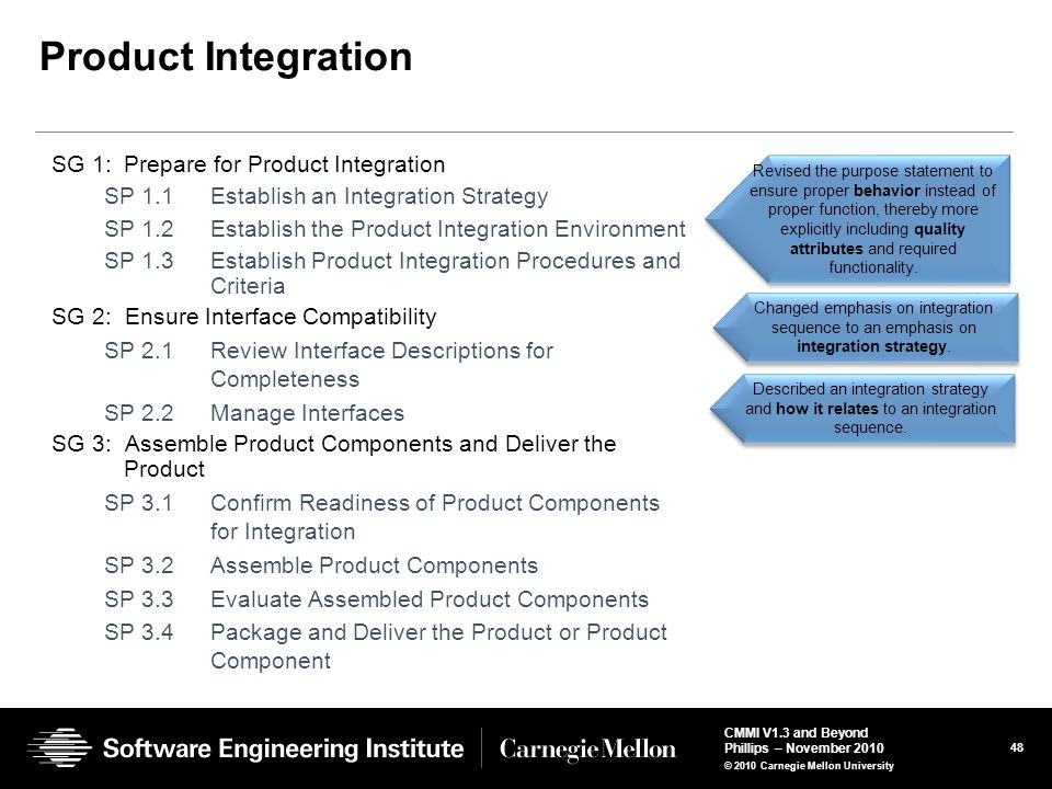 Product Integration SG 1: Prepare for Product Integration
