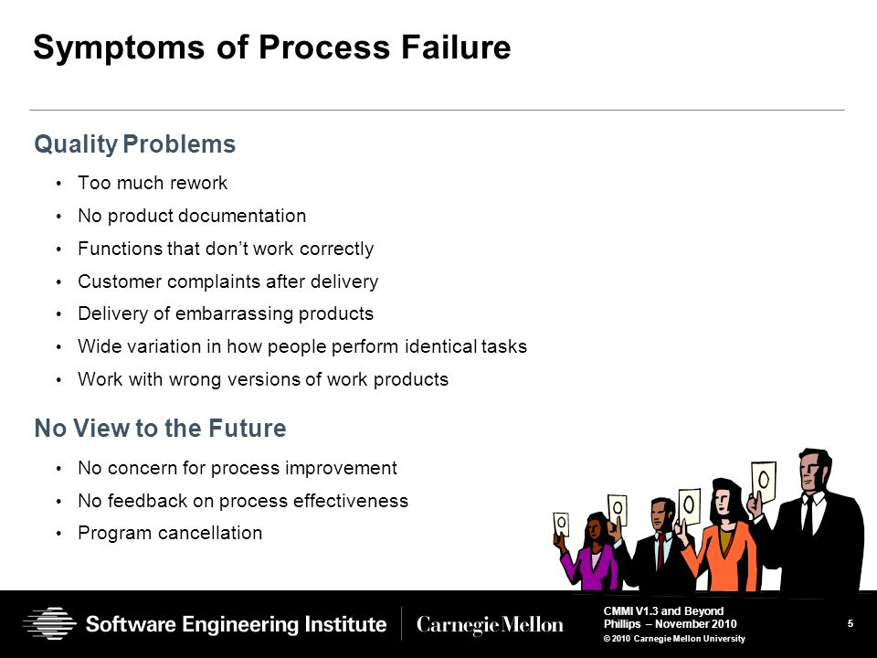 Symptoms of Process Failure