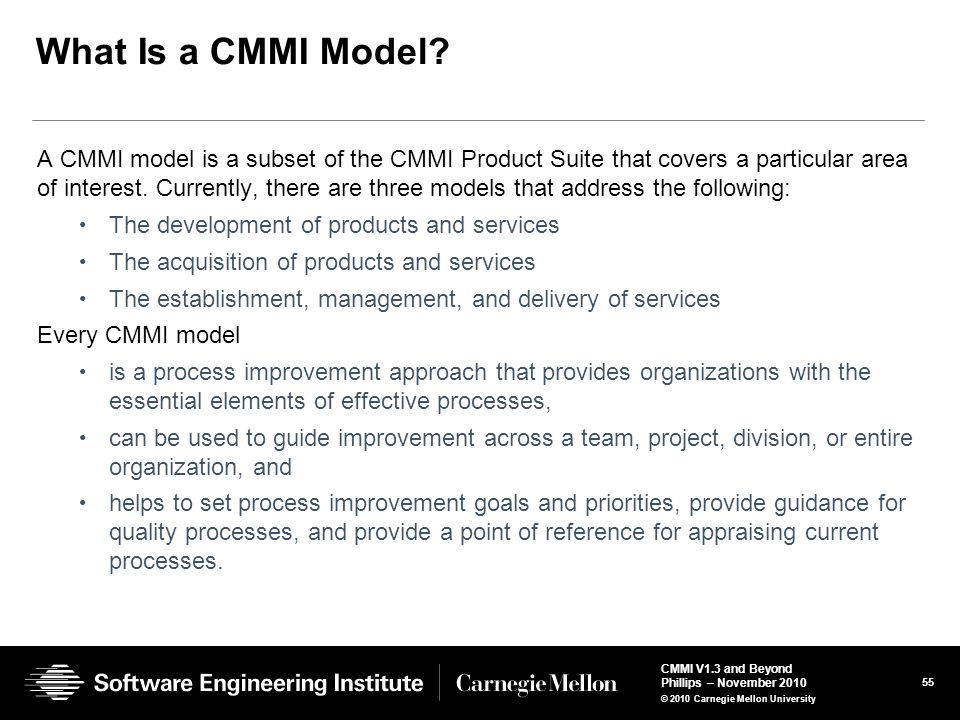 What Is a CMMI Model Presentation Title. 3/27/2017.