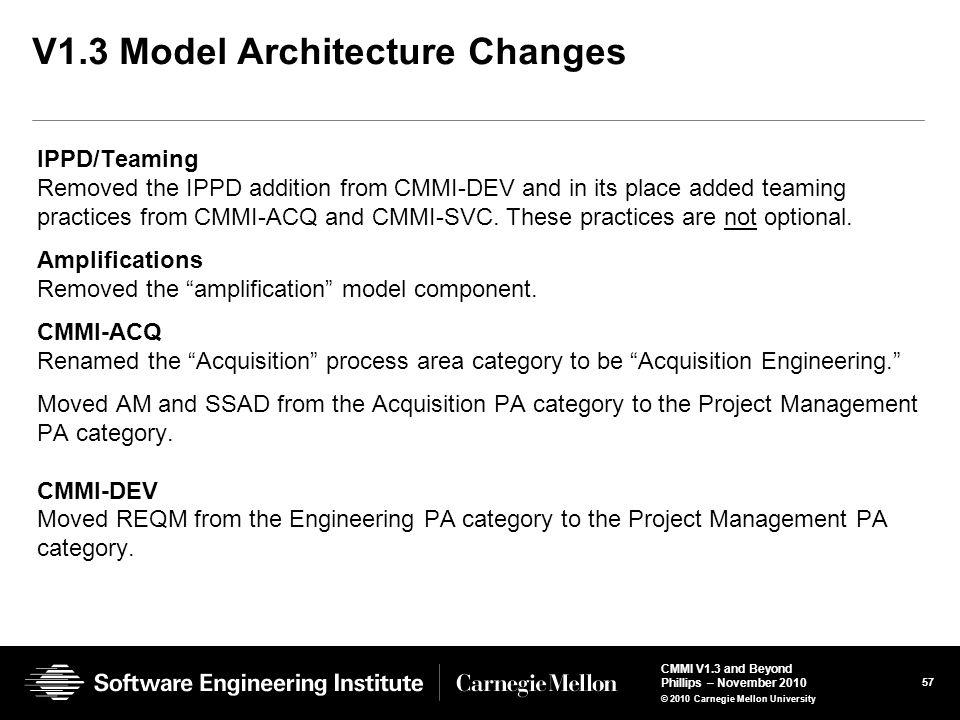 V1.3 Model Architecture Changes