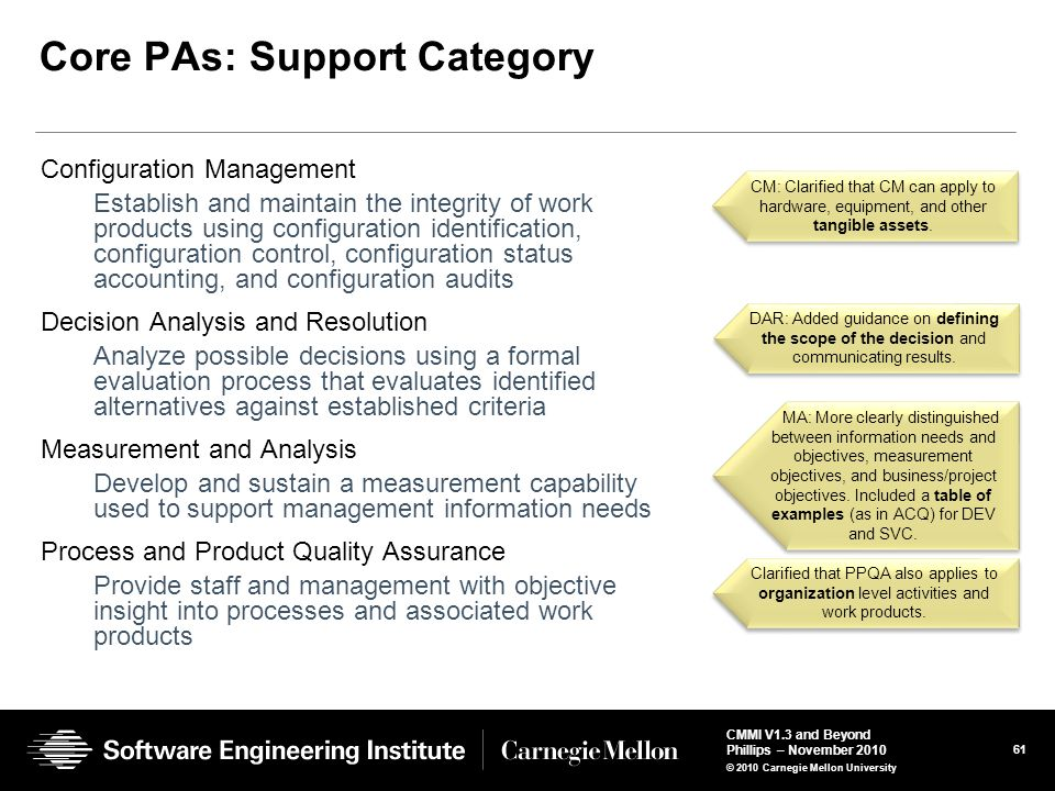 Core PAs: Support Category