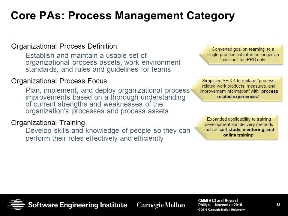 Core PAs: Process Management Category
