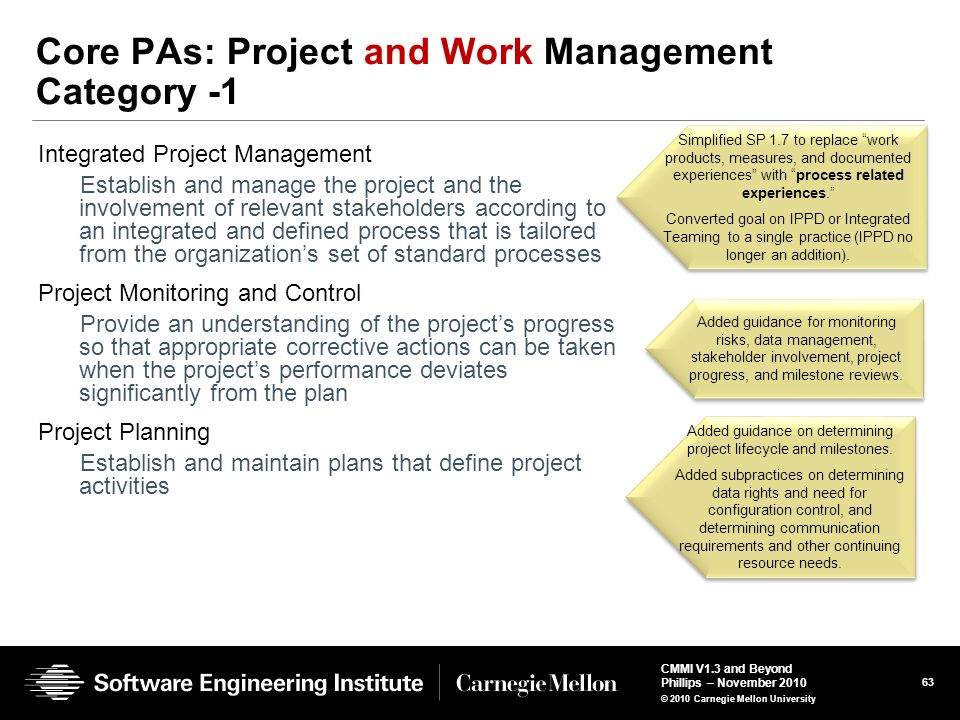 Core PAs: Project and Work Management Category -1