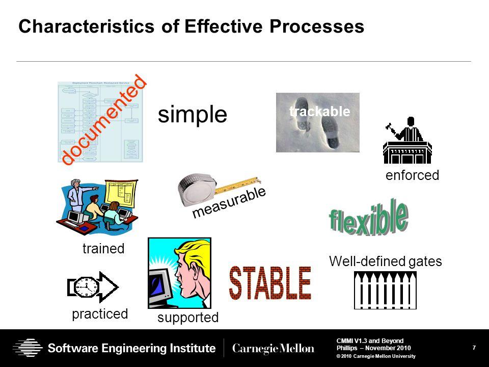 Characteristics of Effective Processes