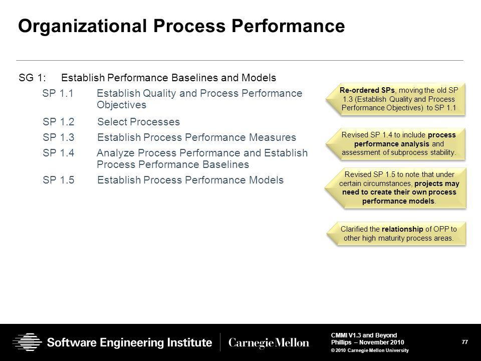 Organizational Process Performance