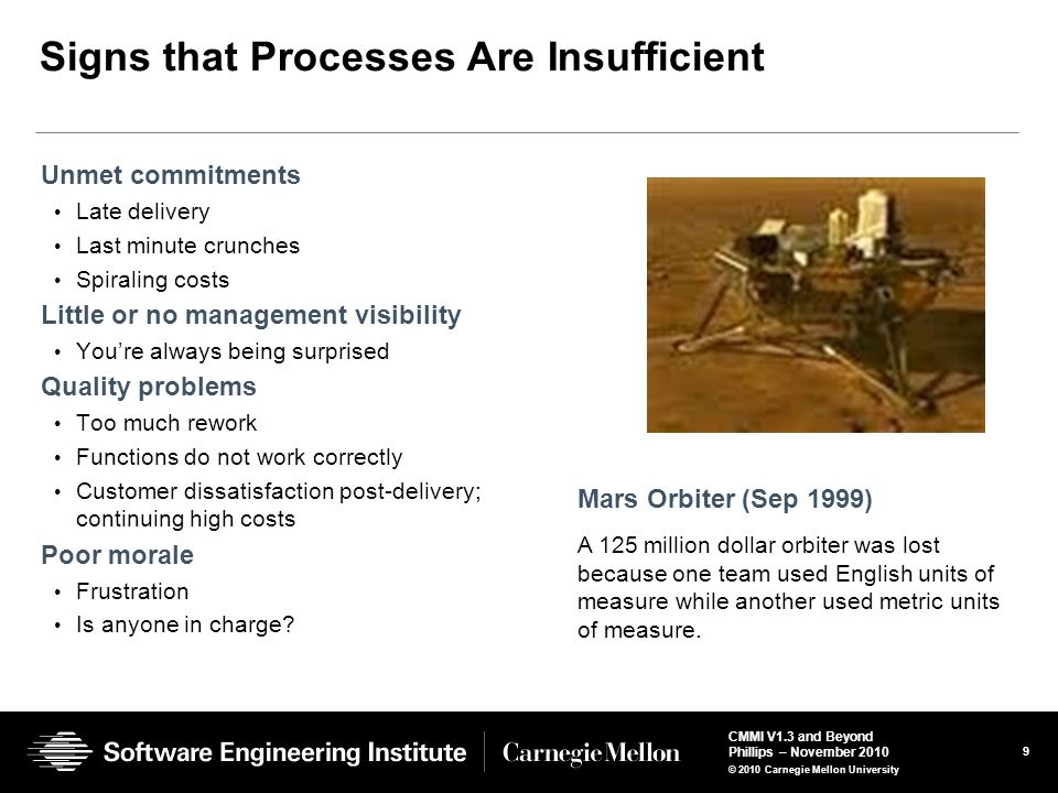 Signs that Processes Are Insufficient