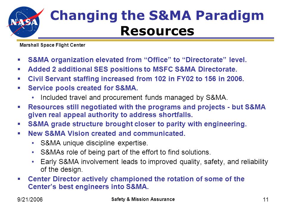 Changing the S&MA Paradigm Resources
