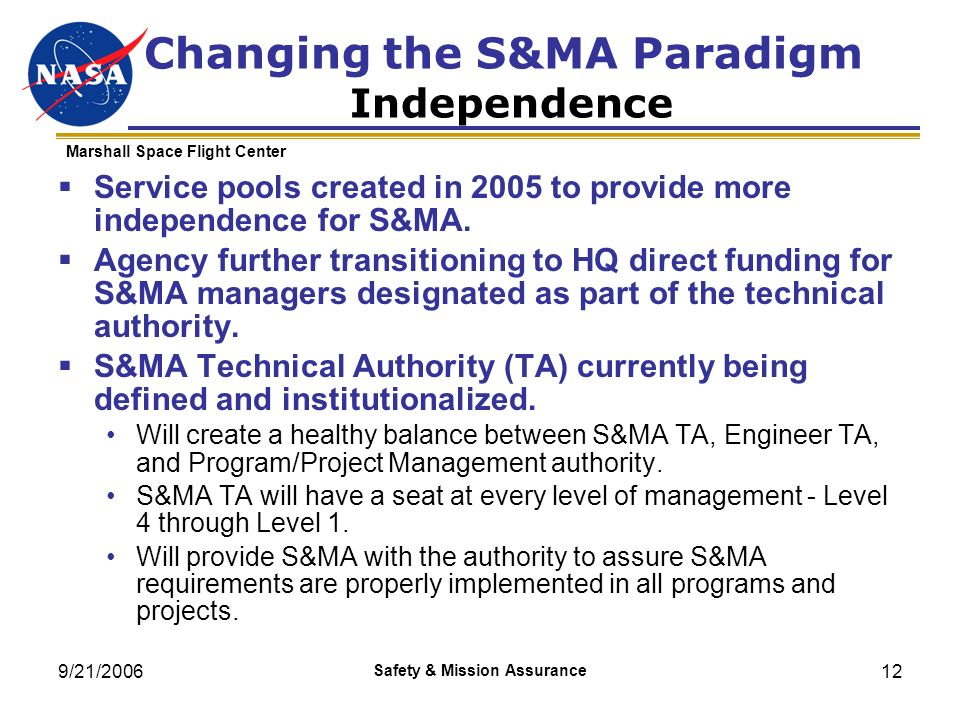 Changing the S&MA Paradigm Independence