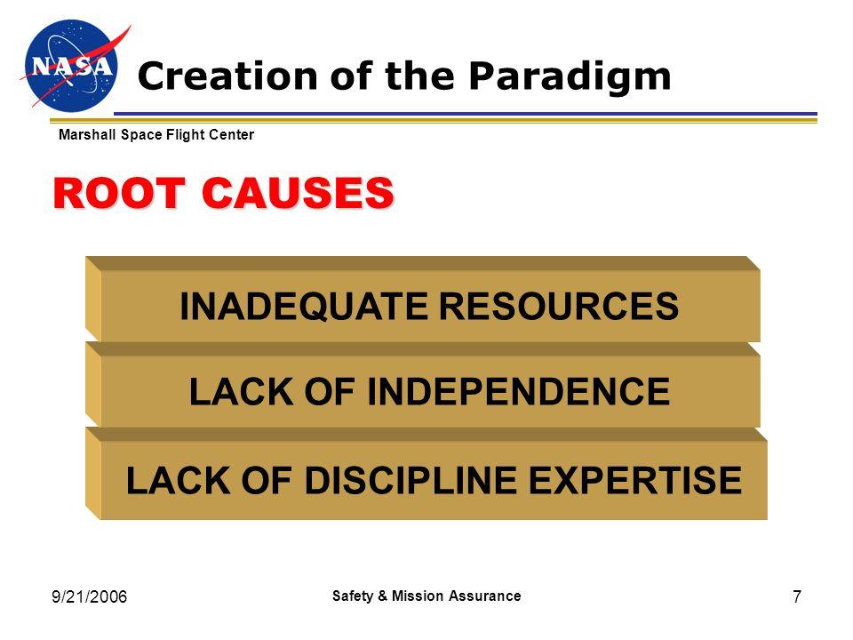 Creation of the Paradigm