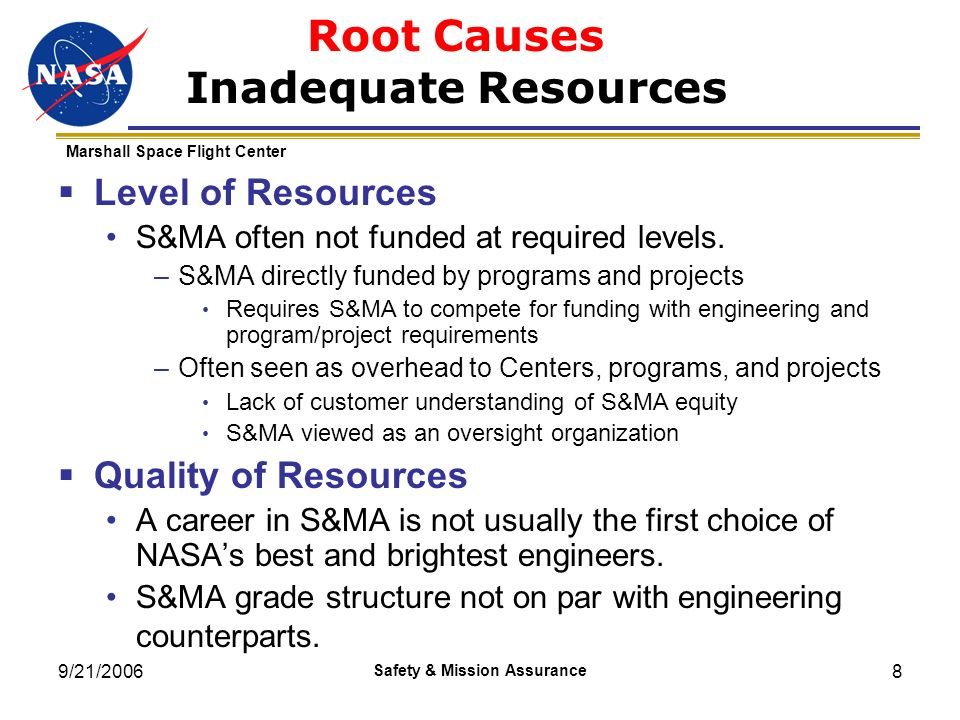 Root Causes Inadequate Resources