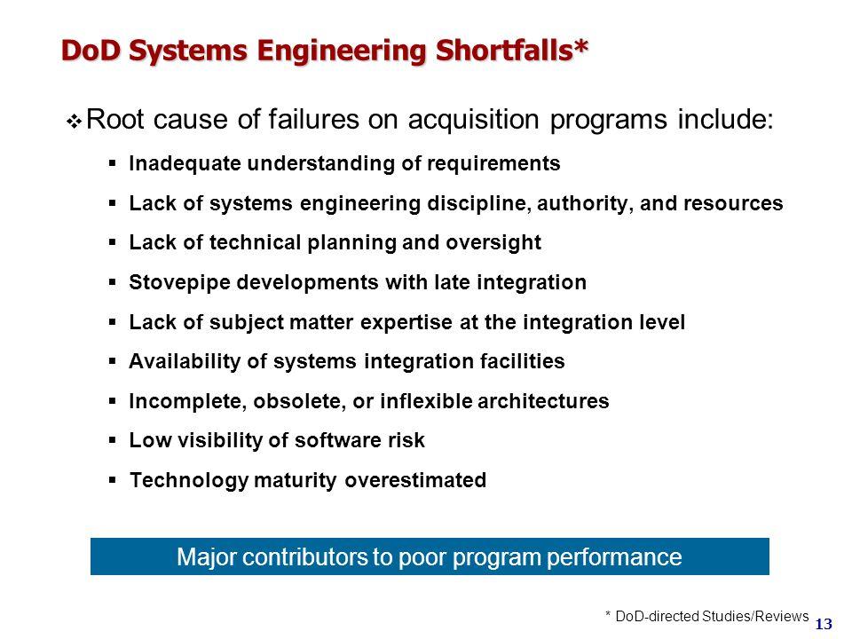DoD Systems Engineering Shortfalls*