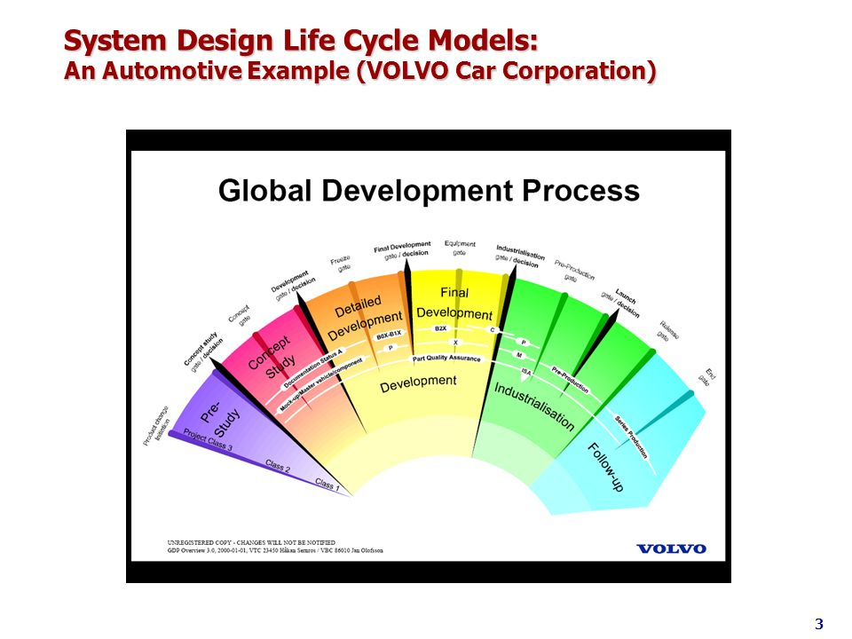 System Design Life Cycle Models: An Automotive Example (VOLVO Car Corporation)