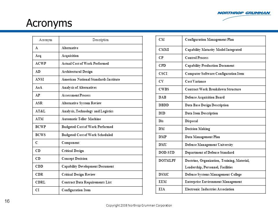 Acronyms Acronym Description A Alternative Acq Acquisition ACWP