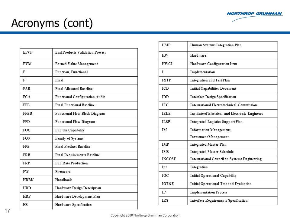 Acronyms (cont) HSIP Human Systems Integration Plan HW Hardware HWCI
