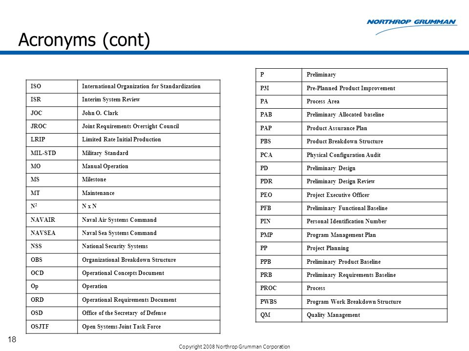 Acronyms (cont) P Preliminary P3I Pre-Planned Product Improvement PA
