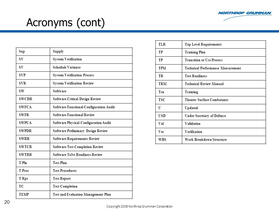 Acronyms (cont) TLR Top Level Requirements TP Training Plan