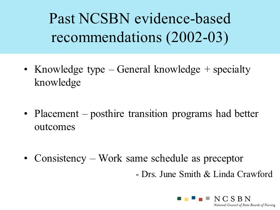 Past NCSBN evidence-based recommendations ( )
