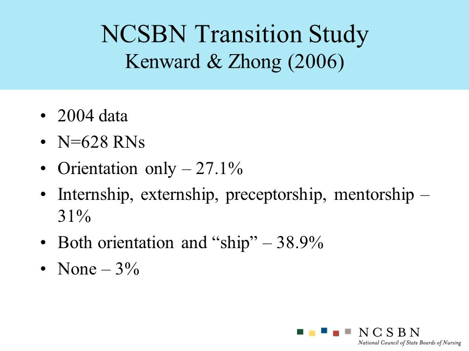 NCSBN Transition Study Kenward & Zhong (2006)