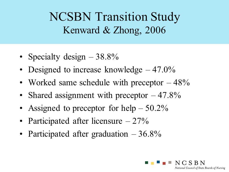 NCSBN Transition Study Kenward & Zhong, 2006