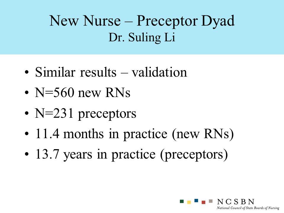 New Nurse – Preceptor Dyad Dr. Suling Li