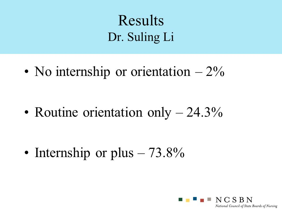 Results Dr. Suling Li No internship or orientation – 2%