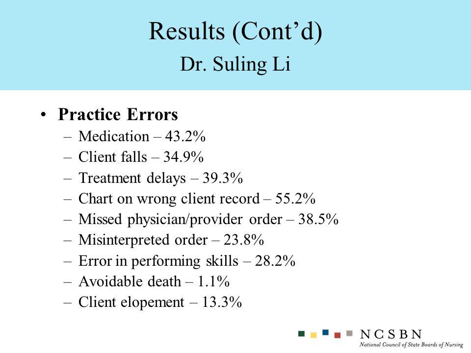 Results (Cont'd) Dr. Suling Li