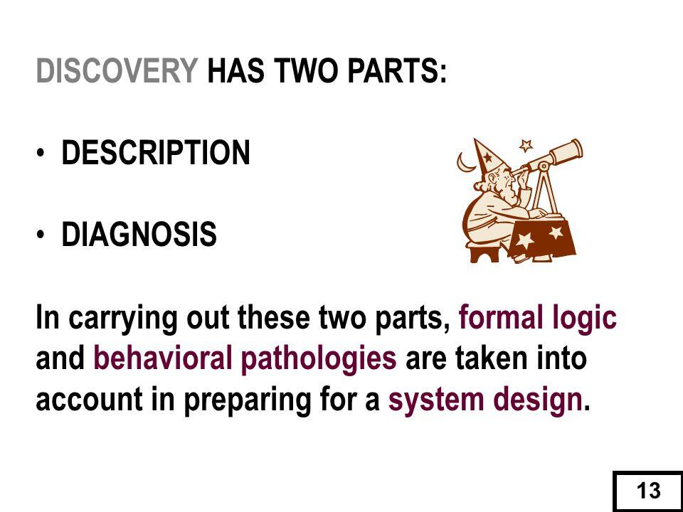 DISCOVERY HAS TWO PARTS: DESCRIPTION DIAGNOSIS