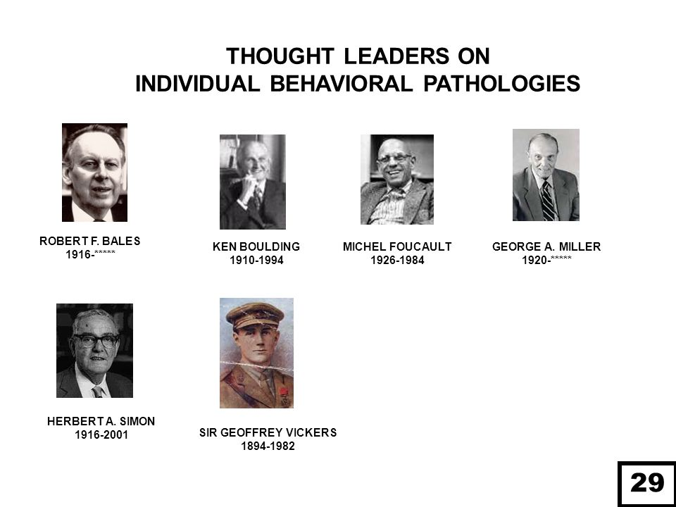 THOUGHT LEADERS ON INDIVIDUAL BEHAVIORAL PATHOLOGIES