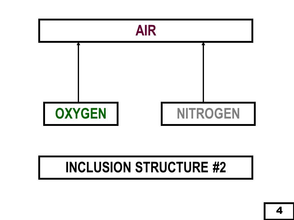 AIR OXYGEN NITROGEN INCLUSION STRUCTURE #2