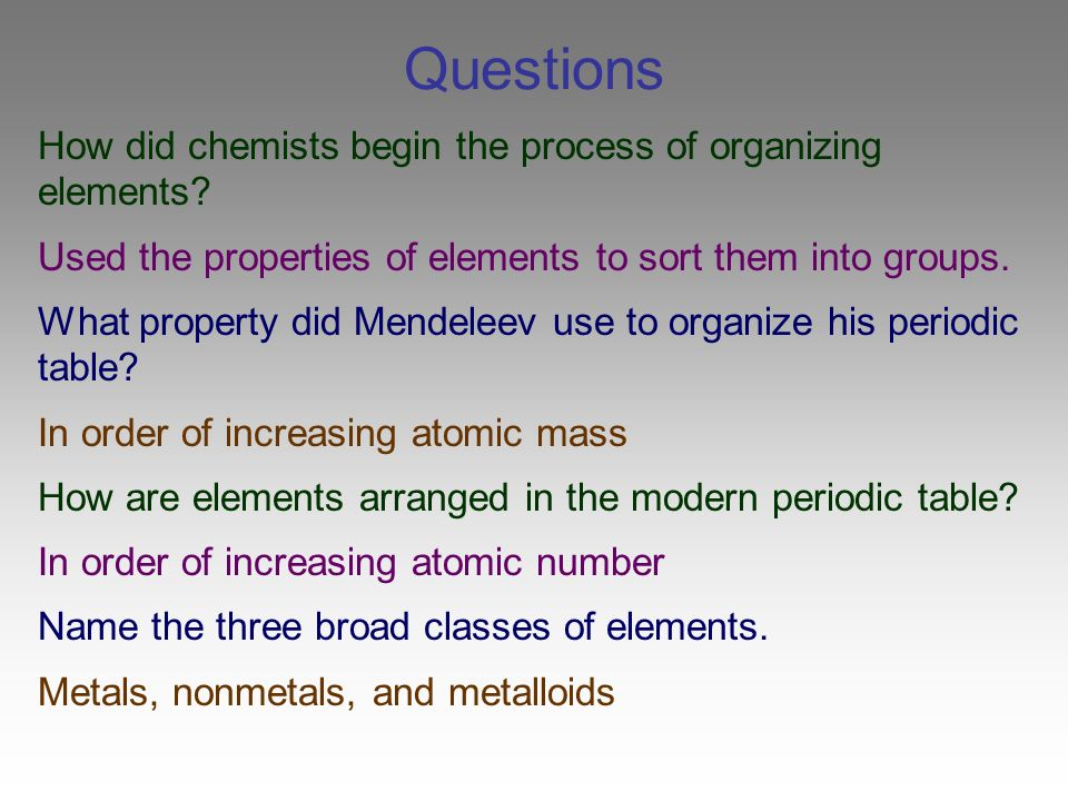 Chapter 6 the periodic table ppt video online download 12 questions urtaz Gallery