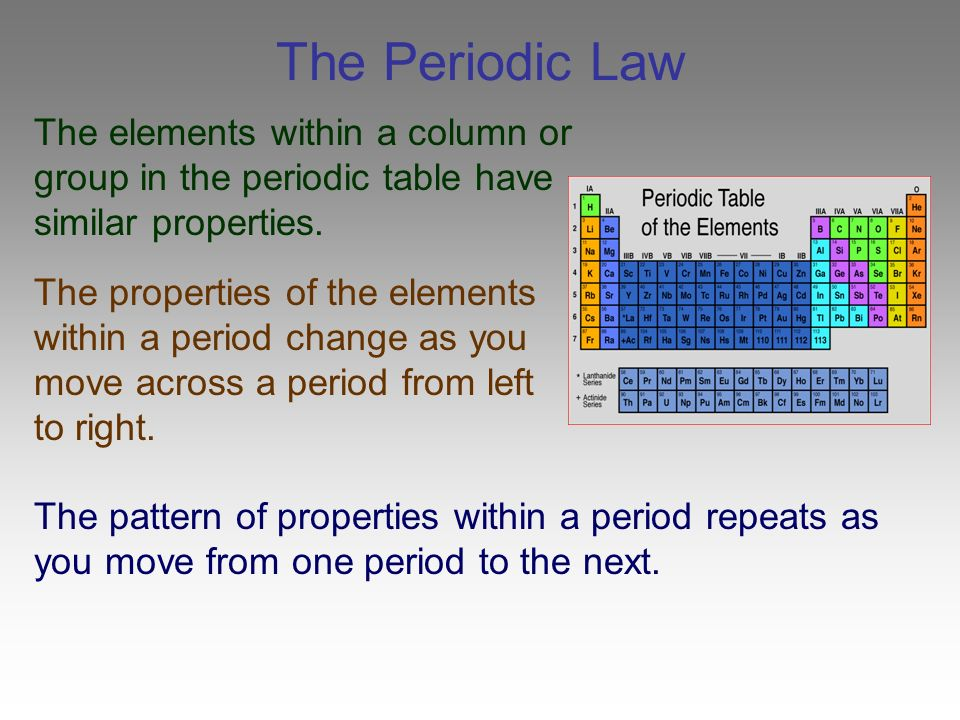 Periodic table chapter 6 the periodic table and periodic law chapter 6 the periodic table ppt video online download urtaz Choice Image