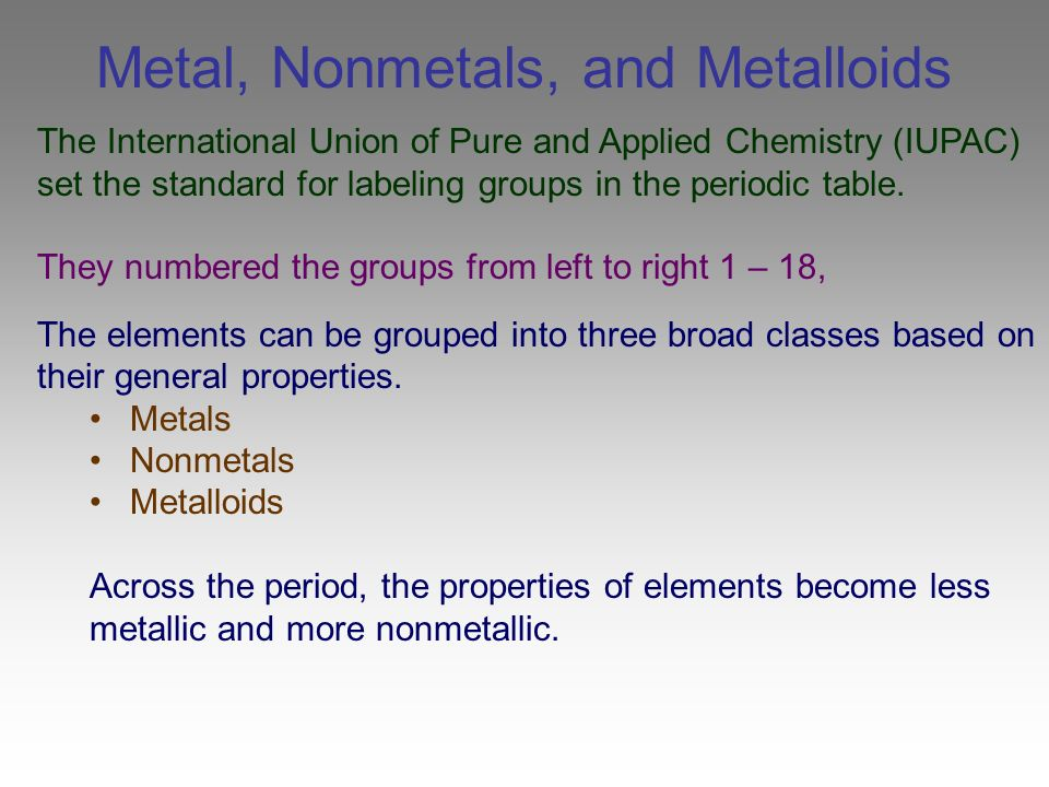 chapter 6 the periodic table ppt video online download how how are metals and nonmetals - Periodic Table Of Elements Metal Non Metal Metalloids