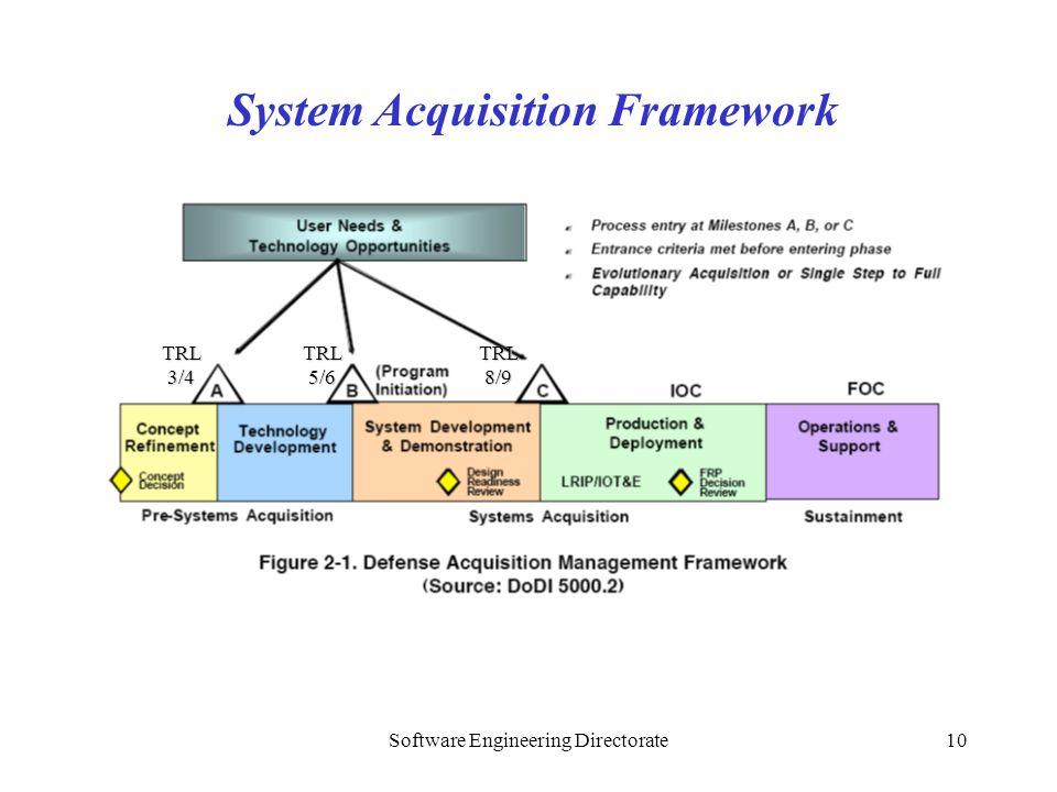 System Acquisition Framework