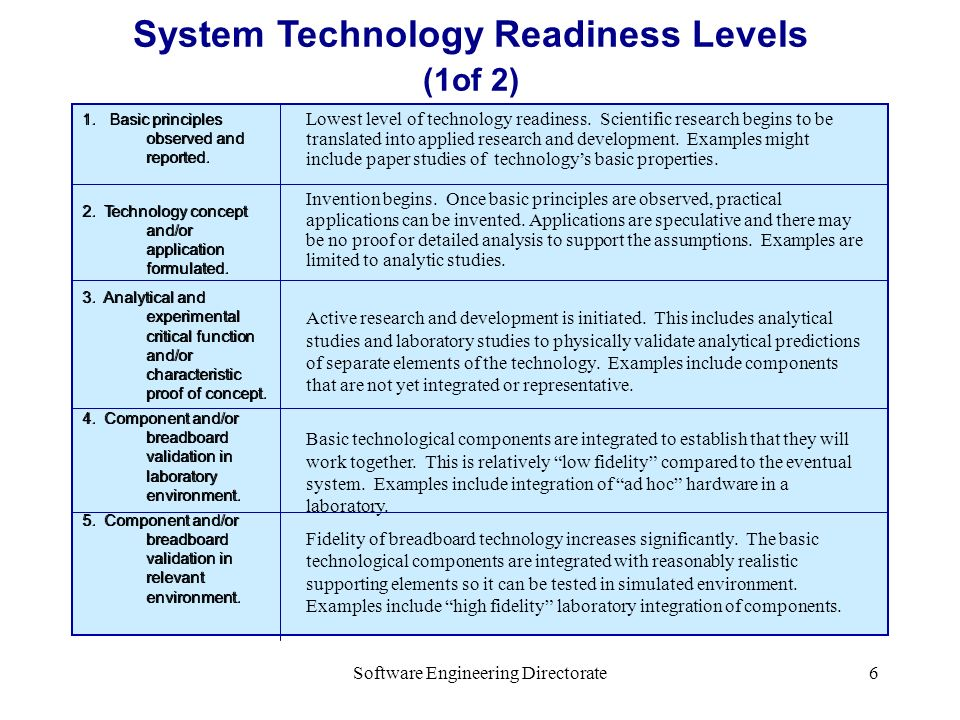 System Technology Readiness Levels (1of 2)