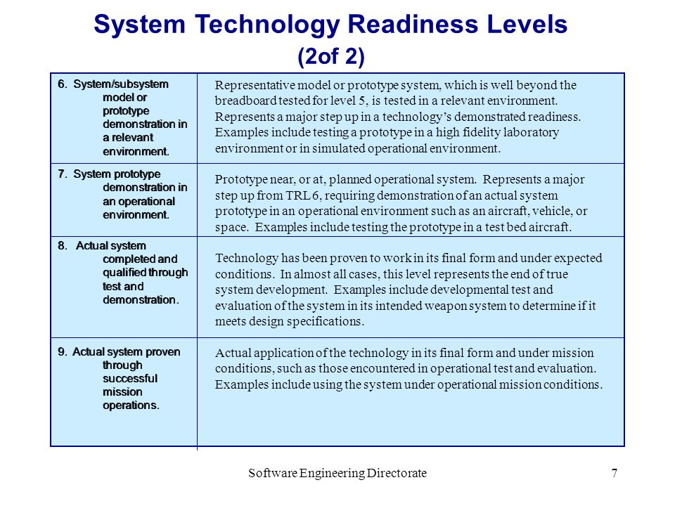 System Technology Readiness Levels (2of 2)