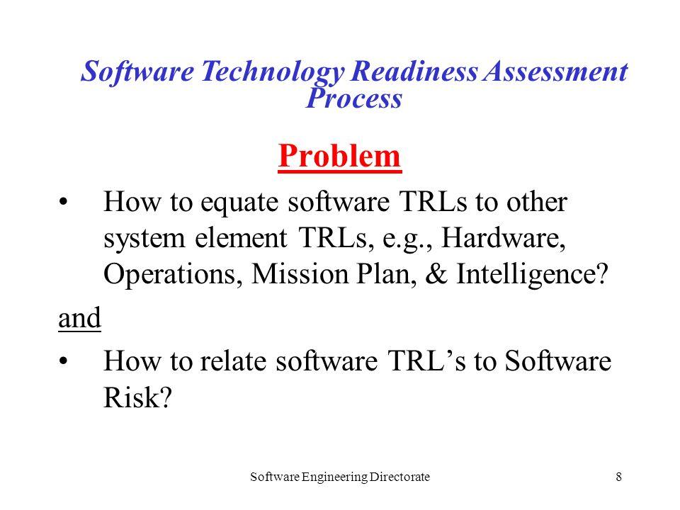 Software Technology Readiness Assessment Process
