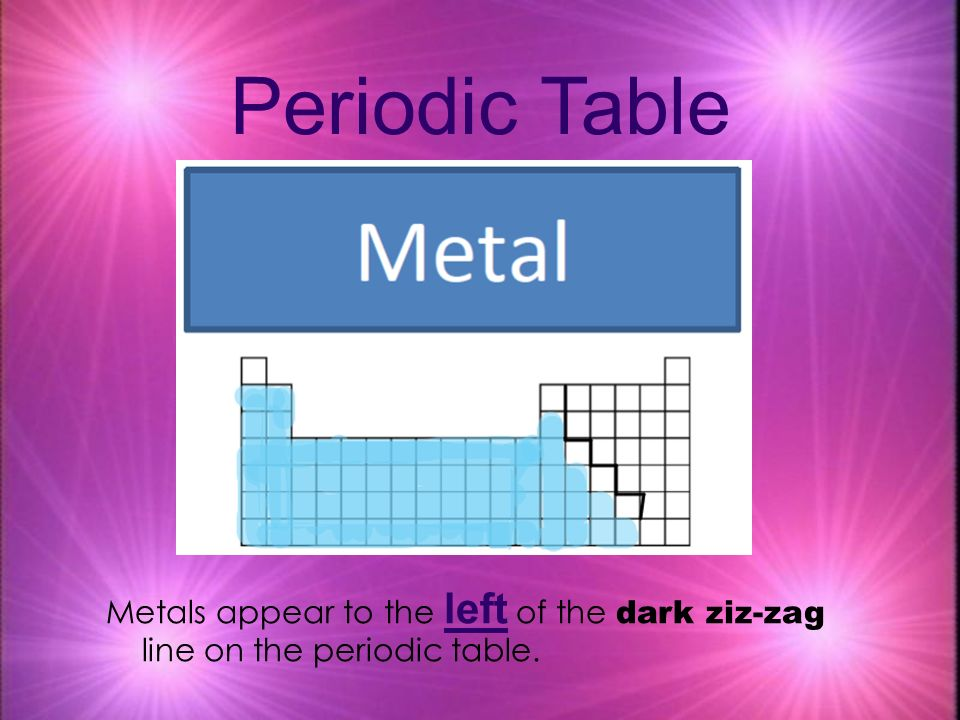 Periodic Table Metals appear to the left of the dark ziz-zag line on the periodic table. 5