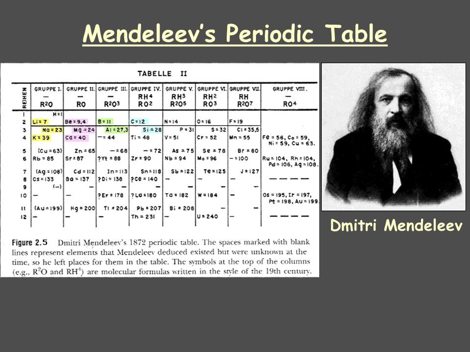 Chemistry chapter 5 the periodic law ppt video online download 2 mendeleevs periodic table urtaz Image collections