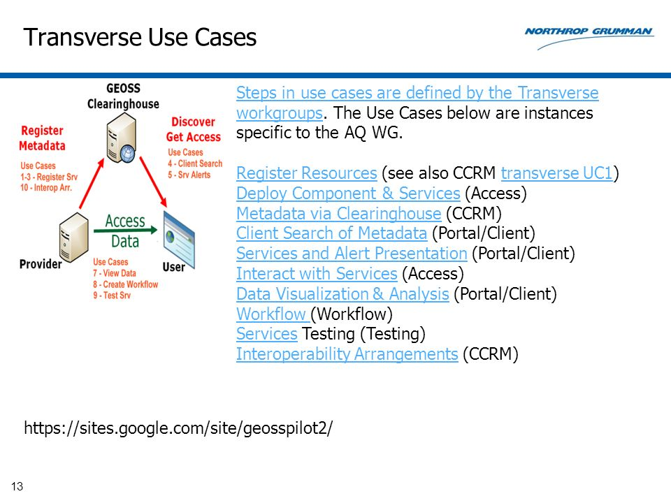 Use Cases: Air Quality & Health Specialized Use Cases: