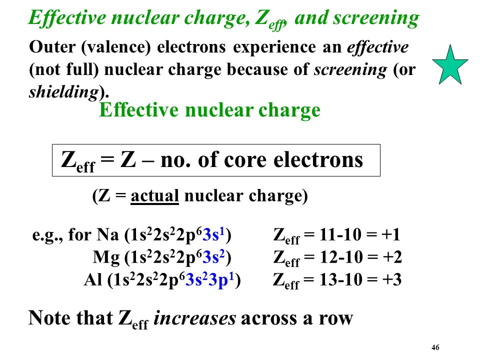 Periodic table effective nuclear charge particles mtm free periodic table effective nuclear charge urtaz Image collections