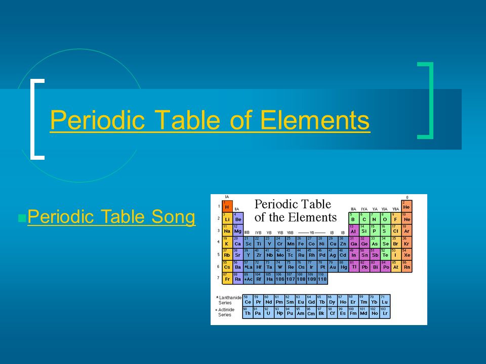 Periodic table of elements ppt video online download periodic table of elements urtaz Image collections