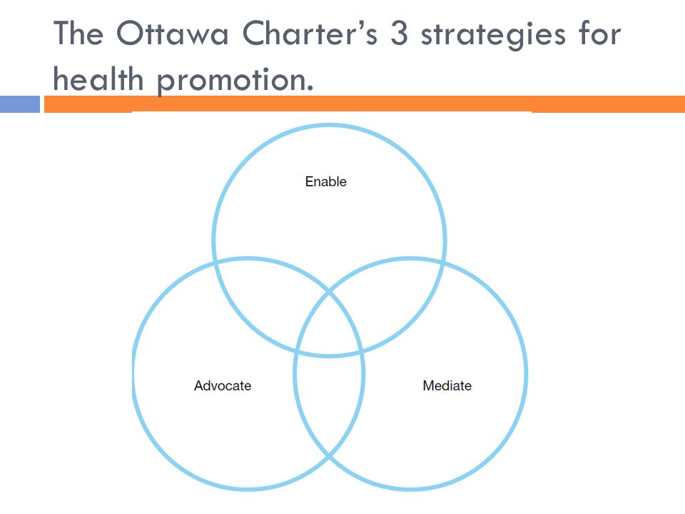 the ottawa charter and health promotion As a concept, health promotion is not new as aspects of its  the ottawa charter  defined health promotion and is a framework for health.