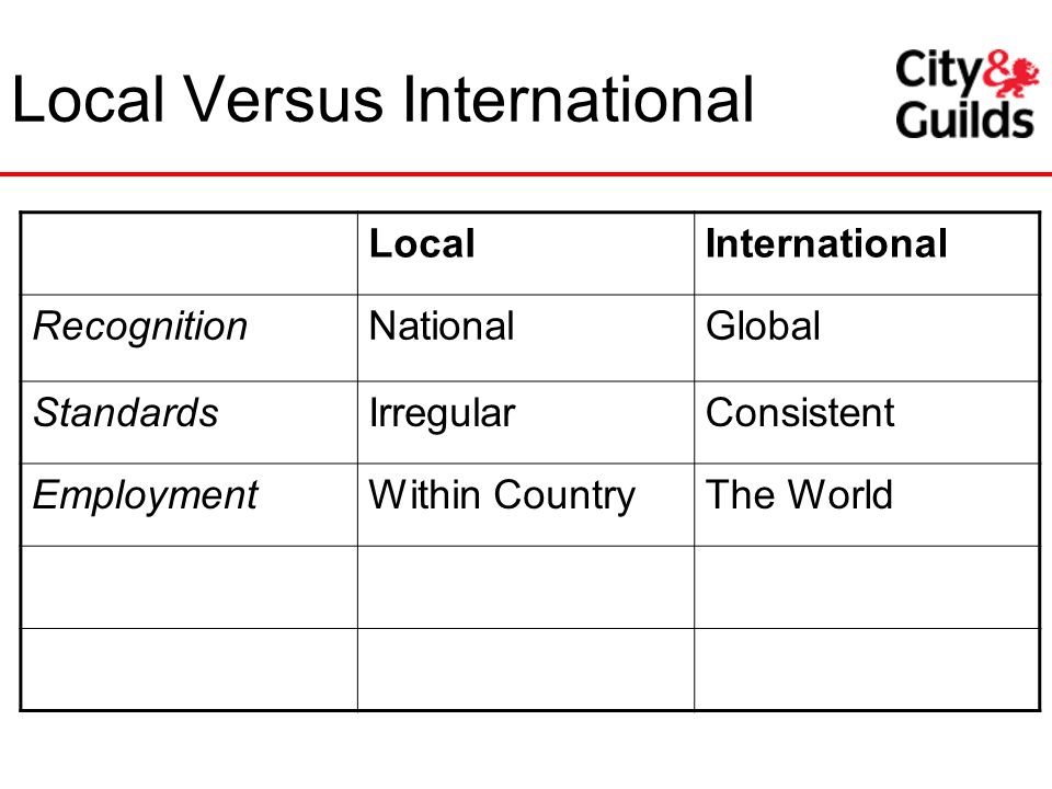Local Versus International