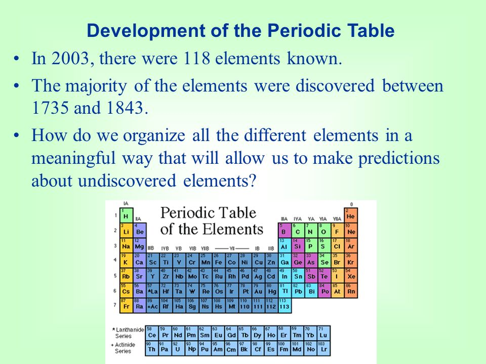 development of the periodic table - Periodic Table Of Elements Ya