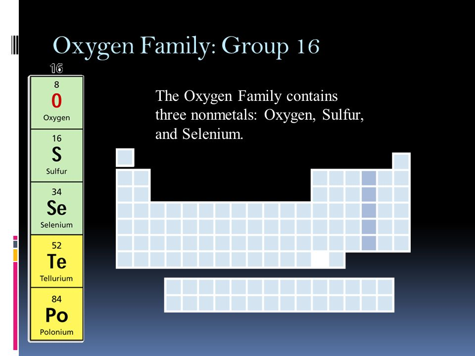 Periodic Table Of Elements Organization Ppt Download