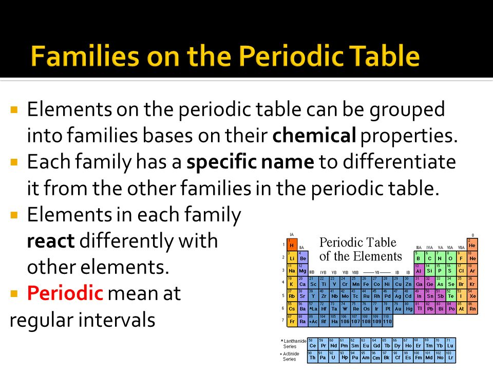 Coloring the periodic table families ppt download families on the periodic table urtaz Images