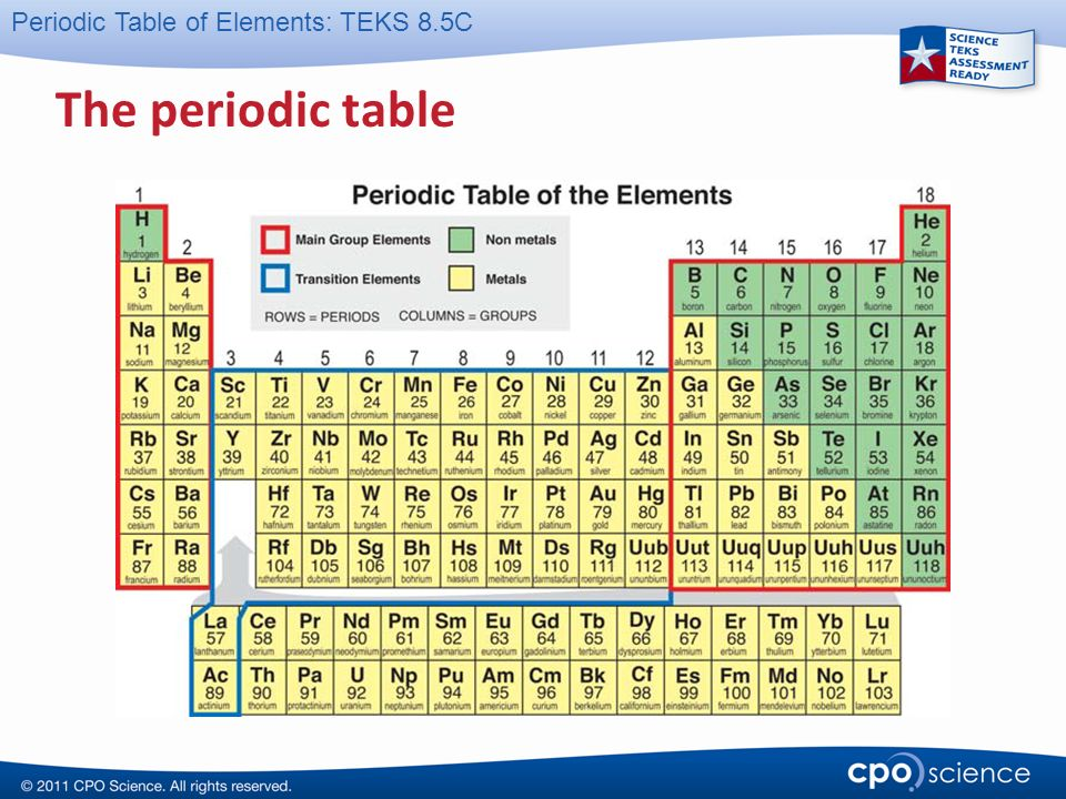 To the teacher this cpo science powerpoint presentation for Periodic table 6 mark question