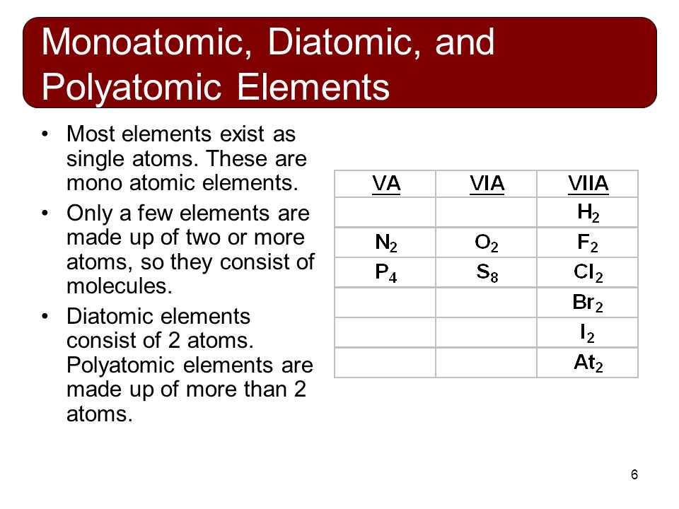 Elements And Compounds Ppt Video Online Download